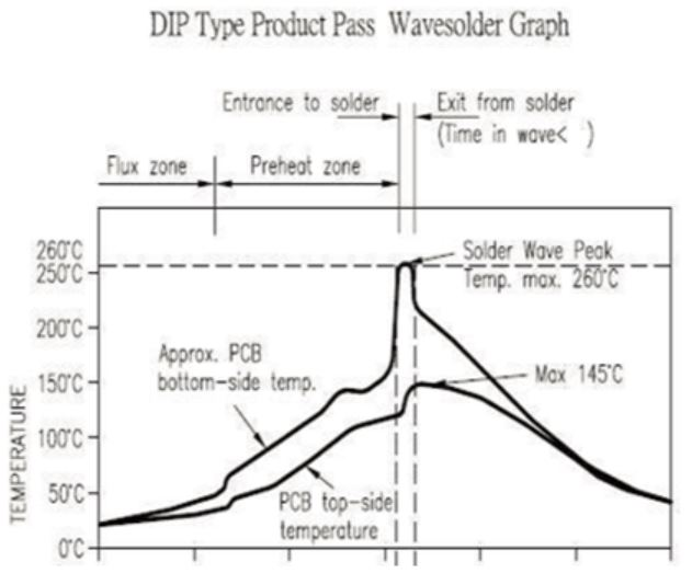 WBR2 Module Datasheet