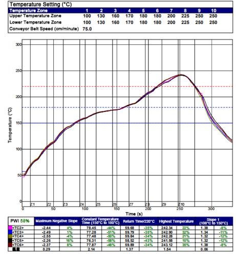 WB3S Module Datasheet